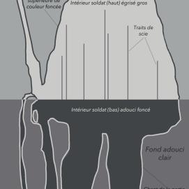 Penser la blessure, adaptation en pierre